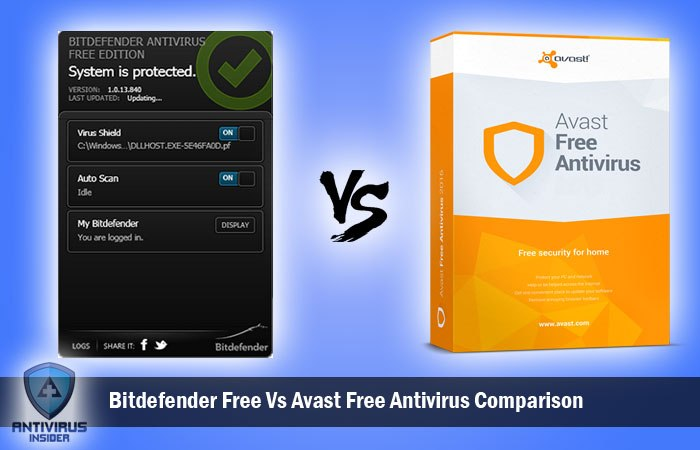 avast vs bitdefender free 2017